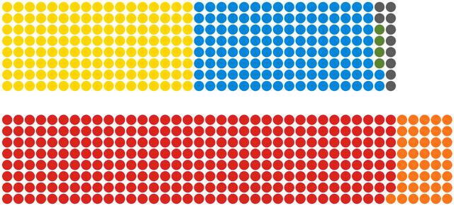 File:Virtual Parliament 2036.png