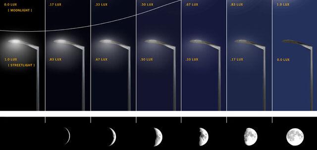 File:Lunar streetlights.jpg