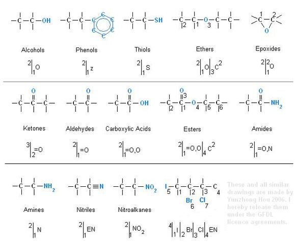 File:Functional groups.jpg
