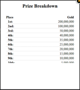 Capture Gaia Runway Prize Breakdown NoFee