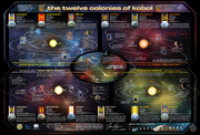 The Twelve Colonies of Kobol