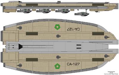 CA-127 (Overhauler Class)