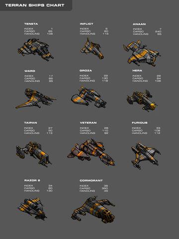 File:Galaxy on Fire 2 Terran Ships Chart.jpg