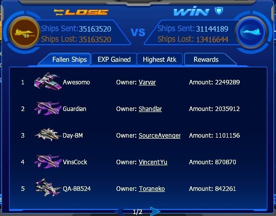 Battle at AllSpark Final Results