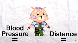 Why Star Fox has NO LEGS screen