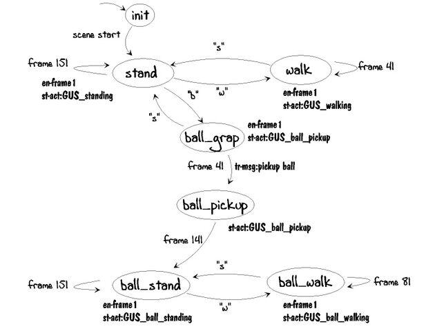 File:Fsm phase4 split pickup.jpg