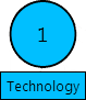 File:Technology Point.png