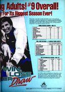 WLOD 1988-02-22 P2