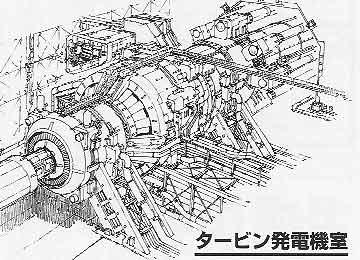 File:World sdc turbine.jpg