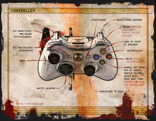 File:GoW controls (Xbox360).jpg