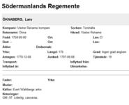 Oknaberg-Lars military