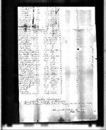 Patterson-Richard 1847 manifest