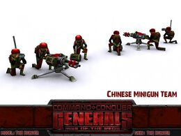 China MinigunTeam