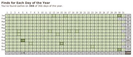 366-grid-geojewett
