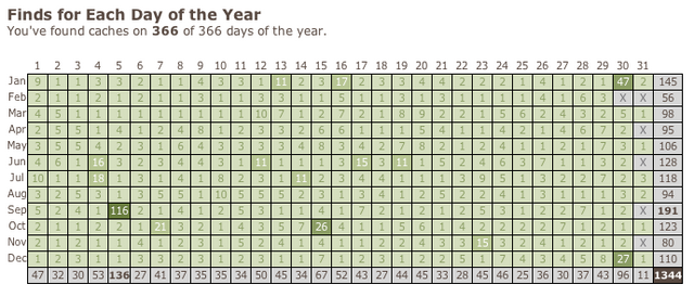 File:366-grid-geojewett.png
