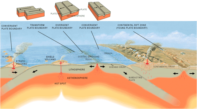 File:Tectonic plate boundaries.png
