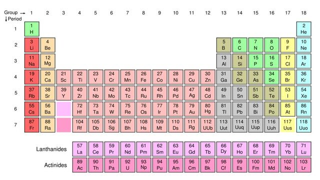 File:Periodictable.jpg