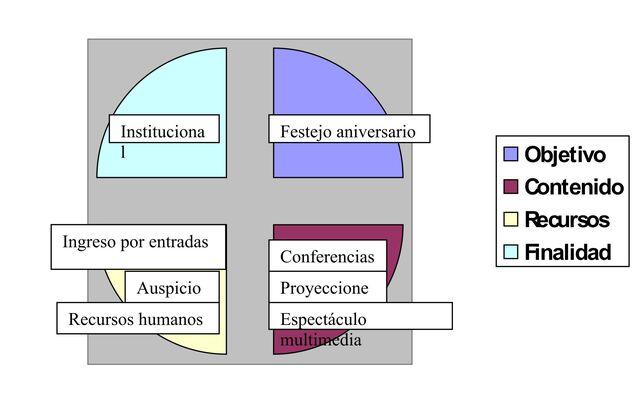 Archivo:Gráfico1.jpg