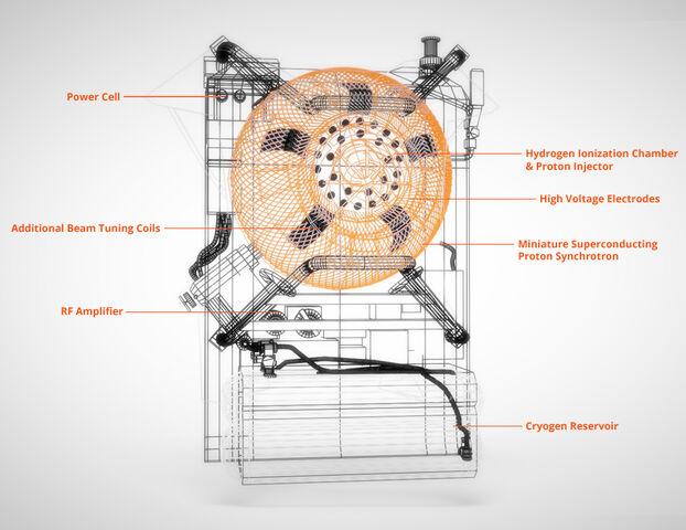 File:ProtonPack inside.jpg