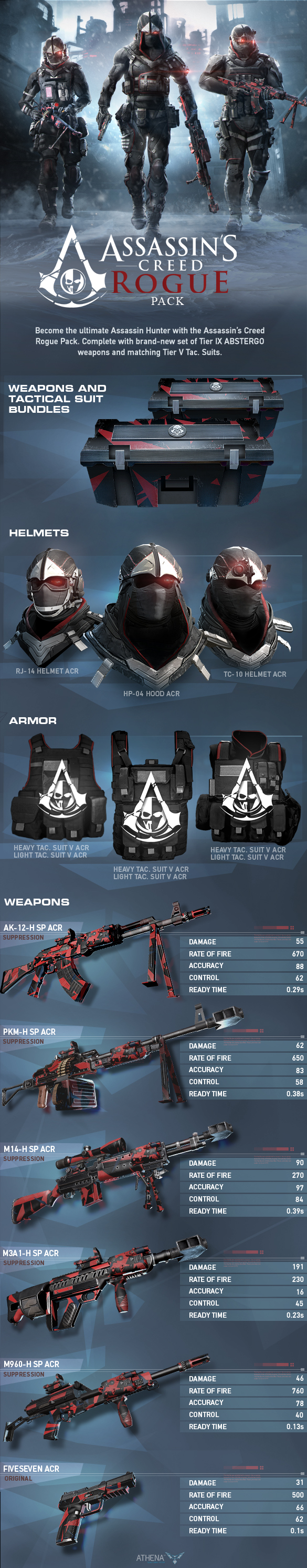 Assassin's Creed Rogue Pack 10-12-2014