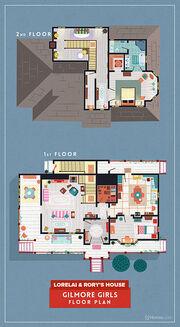 Gilmore-Girls-House-Floor-Plan