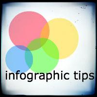 File:Infographic tips.jpg