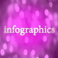 File:Infographics2.jpg