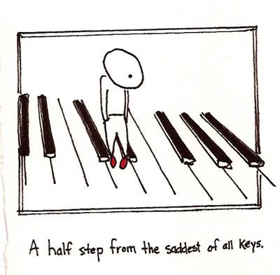 File:Half-step.jpg