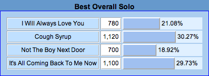 File:6 Best Overall Solo.png