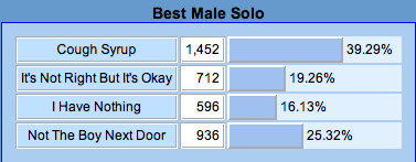 File:7 Best Male Solo.png