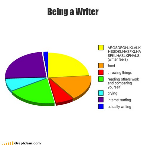 File:BEING A WRITER.png