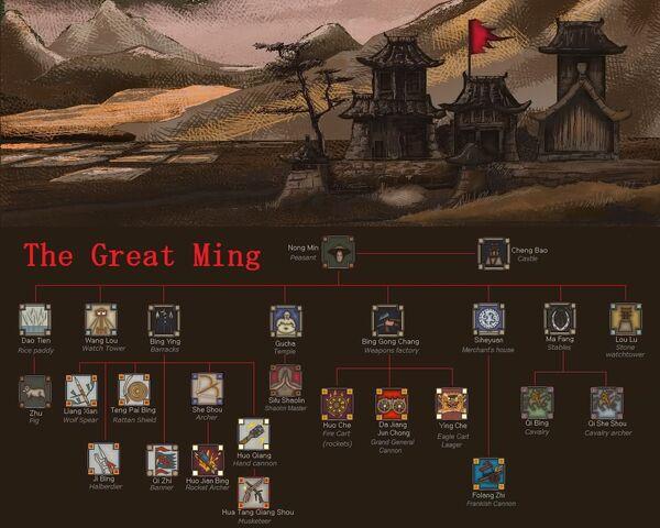 File:Ming5.jpg
