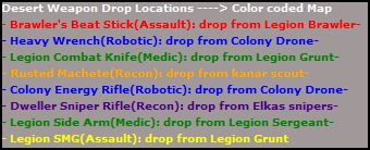 Color coded drop info