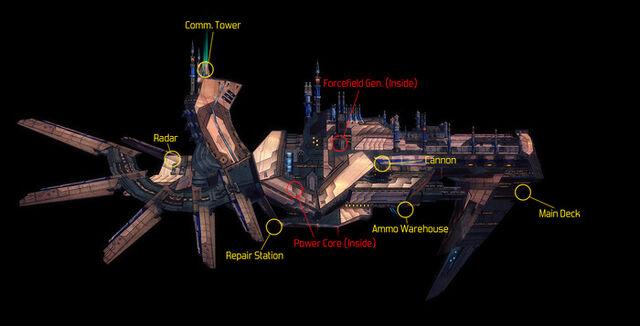Fichier:CarrierShipParts.jpg