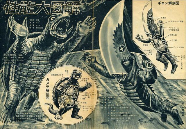 File:Gamera and Guiron Anatomy Promo Picture.jpg