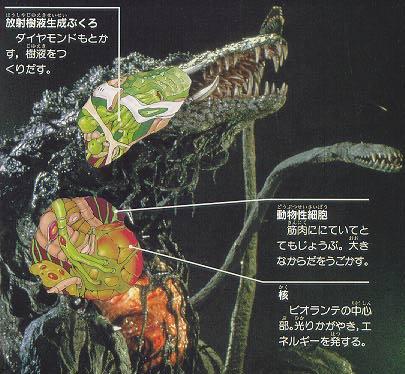 File:Biollante anatomy 3image.jpeg