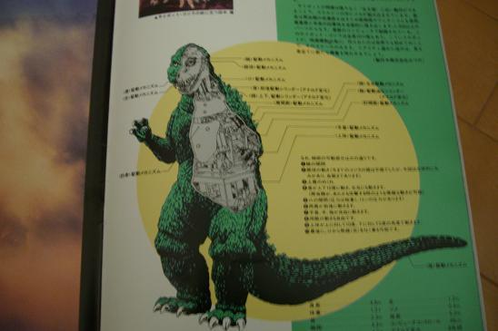 File:Godzilla 1984 84Goji Cybot Anatomy.jpg