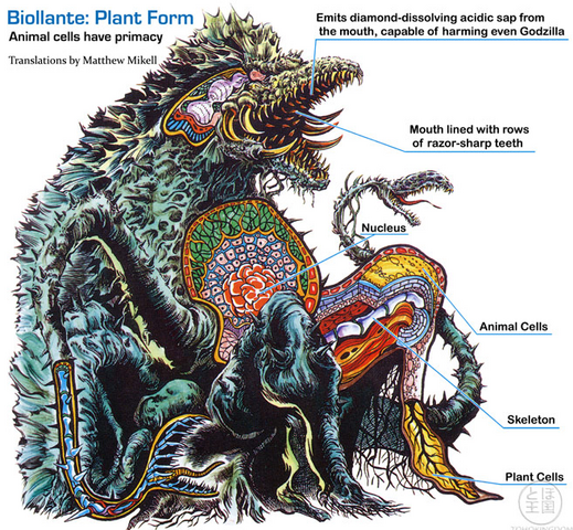 File:How biollante worlsimage.png