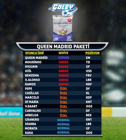 File:Goley-MMO-Queen-Madrid-Paketi.jpg