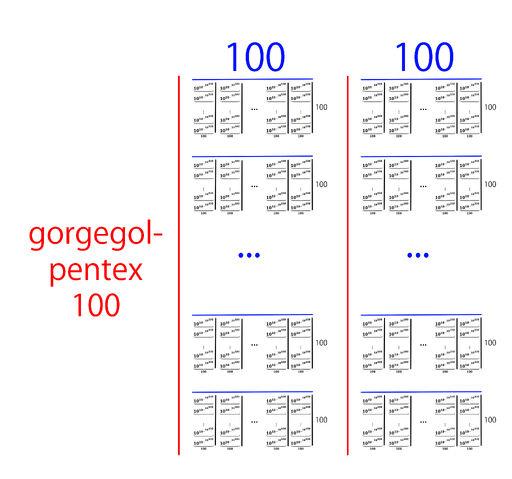File:Gorgegolpentex.jpg