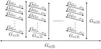 Googological Notation - Sponge's Graham Generator - Representation 3 (v2)