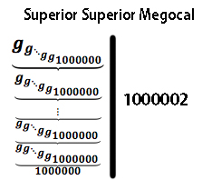 File:Superior Superior Megocal.jpg