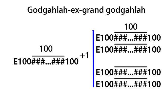 File:Godgahlah-ex-grand godgahlah.jpg