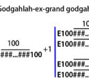 Godgahlah-ex-grand godgahlah