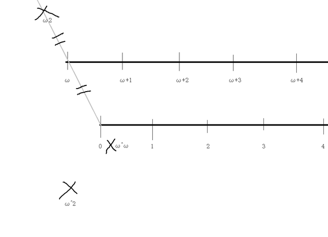 File:W^3=1.png