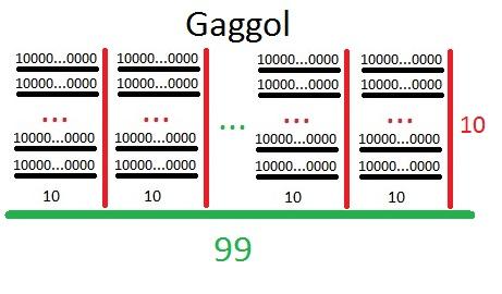 File:Gaggol2.jpg