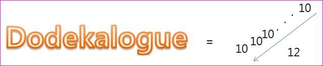 File:Dodekaloguetower.jpg