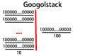 Googolstack.jpg