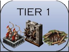 Tier 1 Strategic Traps