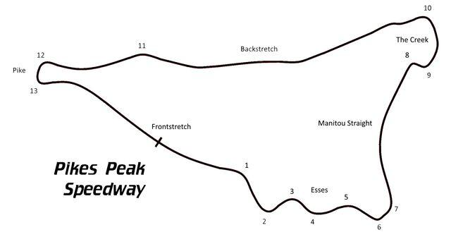 File:Pikes Peak Speedway.jpg